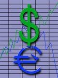 колебания курса иностранной валюты Стоковые Фото