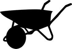 колесо кургана Стоковые Фотографии RF