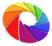 колесо цвета апертуры 3d Стоковое фото RF