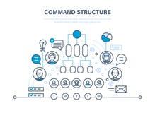 Командная структура Иерархия корпоративного бизнеса Сообщения, сыгранность Структура иерархии людей иллюстрация вектора