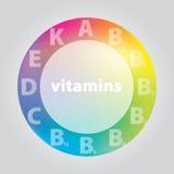 Витамины нотации вектора Стоковая Фотография