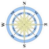 компас Стоковое фото RF
