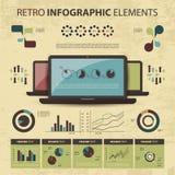 Комплект вектора infographic элементов Стоковые Изображения
