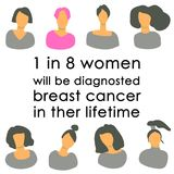 Комплект значка женщины рака молочной железы иллюстрация штока