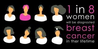 Комплект значка женщины рака молочной железы иллюстрация вектора