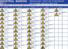 Комплект значков символов предупредительных знаков вектора Символы предосторежения стандартного вектора ISO 7010 предупреждающие  бесплатная иллюстрация