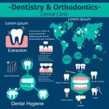 Комплект зубоврачевания и orthodontics infographic иллюстрация штока