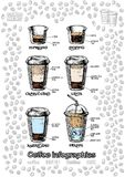 Комплект infographics кофе Стоковое Изображение