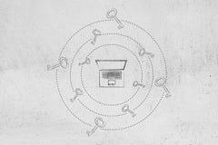 Компьтер-книжка окруженная путем закручивая ключи, безопасные пароли Стоковая Фотография