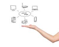 Компьютерная сеть руки и Стоковая Фотография RF