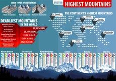Комплект вектора стран Южной Америки panorams иллюстрация штока