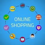 Комплект значка онлайн процесса покупок плоский Стоковое фото RF