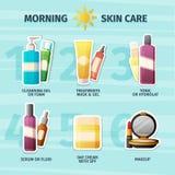 Комплект косметик на забота кожи и утро состава Infographics на шагах заботы кожи для женщин и людей бобра иллюстрация вектора