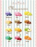 Комплект меню Macaroon стоковые изображения rf