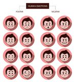 Комплект плоских значков с выражениями лица людей Стоковые Фото