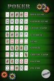 Комплект символа ранжировок руки покера Стоковые Фотографии RF