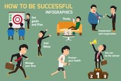 Комплект успешных привычек бизнесмена Стоковые Изображения RF