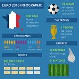 Комплект футбола infographic Стоковая Фотография