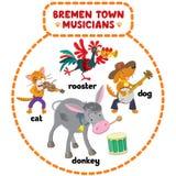 Комплект шаржа музыкантов городка Бремена иллюстрация вектора