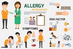 Комплект Infographic аллергии Содержимые графики симптомов и preven Стоковое Изображение