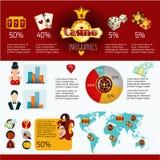 Комплект Infographics казино Стоковое Изображение