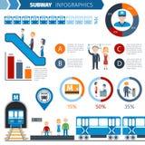 Комплект Infographics метро иллюстрация штока