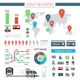 Комплект Infographics метро иллюстрация вектора