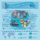 Комплект Infographics морского порта Стоковые Фото