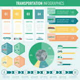 Комплект Infographics транспорта Индивидуал и общественный транспорт с диаграммами и диаграммами вектор Стоковые Фото