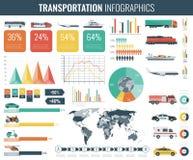 Комплект Infographics транспорта Индивидуал и общественный транспорт с картой мира, диаграммами и диаграммами вектор Стоковые Изображения