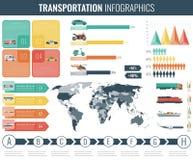 Комплект Infographics транспорта Индивидуал и общественный транспорт с картой мира, диаграммами и диаграммами вектор Стоковое Изображение