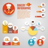 Комплект Infographics хлебопекарни Стоковые Изображения RF
