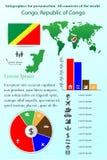 Конго Республика Конго Infographics для представления Все страны мира бесплатная иллюстрация