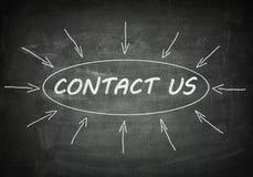 контактируйте почту позвоните по телефону нам стоковая фотография