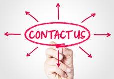 контактируйте почту позвоните по телефону нам Стоковое Фото