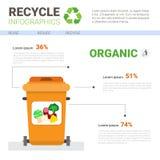 Контейнер хлама для знамени Infographic органических отходов рециркулирует сортировать концепцию отброса иллюстрация вектора