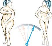 контролируйте вес Стоковые Изображения RF