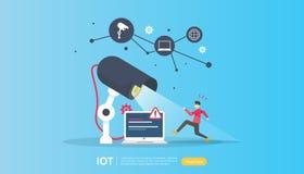Контроль камеры слежения CCTV сотрясенный похититель обнаруженным Интернет IOT концепции дома вещей умной для промышленные 4 E иллюстрация вектора