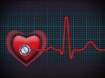 контроль сердца Стоковая Фотография