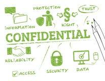Конфиденциальная принципиальная схема Стоковое Фото