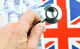 Концепция английского фунта Стоковые Изображения