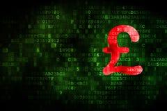 Концепция банка: Фунт на цифровой предпосылке иллюстрация штока