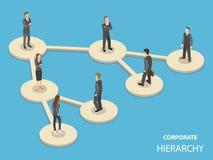Концепция вектора корпоративной иерархии плоская равновеликая Стоковая Фотография RF
