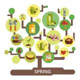 Концепция весеннего сезона Стоковые Изображения