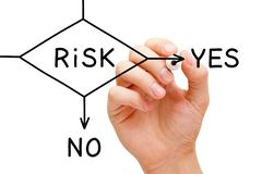 Концепция графика течения риска да или нет стоковая фотография