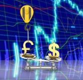 Концепция доллара поддержки курса против евро кран вытягивает фунт вверх и понижает доллар стерлинговый дальше на фондовой бирже иллюстрация штока