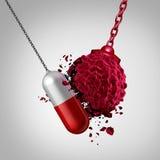 Концепция лечения рака медицинская иллюстрация штока