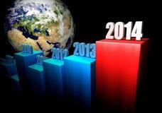 Концепция 2014 дела - Европа и Азия Стоковые Фотографии RF