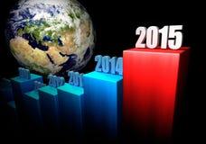 Концепция 2015 дела - Европа и Азия Стоковые Фото
