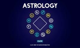 Концепция знака зодиака гороскопа астрологии бесплатная иллюстрация